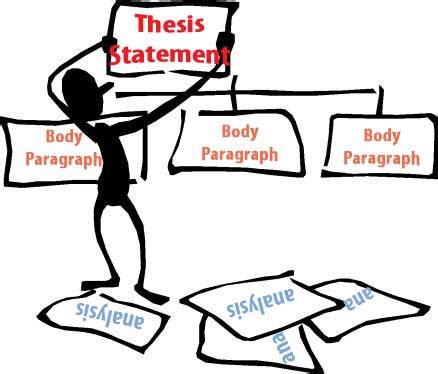 The Person I Am - Academic Writing Help